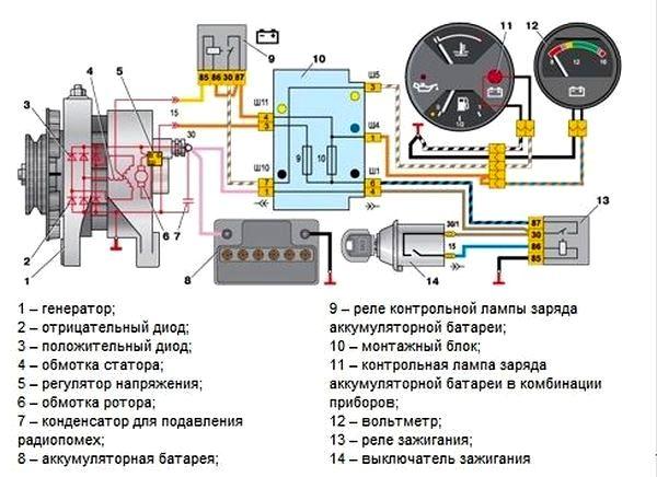 Почему генератор на ВАЗ 2107 перестал давать зарядку