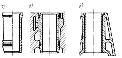 Кривошипно-шатунный механизм двигателя КШМ устройство и принцип работы